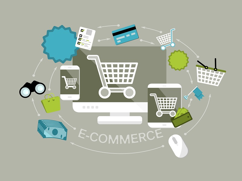 Promote E-commerce Products
